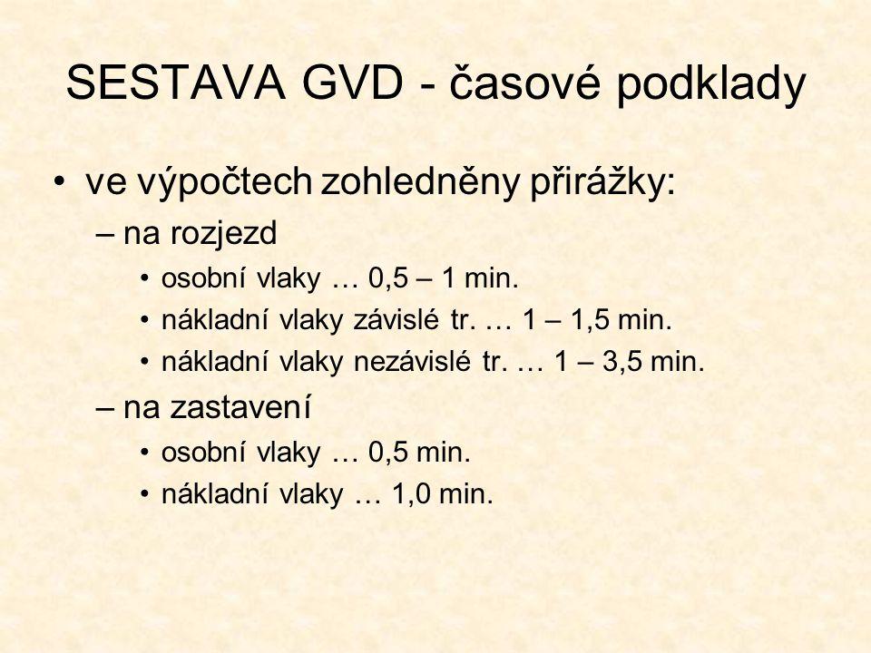 SESTAVA GVD - časové podklady ve výpočtech zohledněny přirážky: –na rozjezd osobní vlaky … 0,5 – 1 min. nákladní vlaky závislé tr. … 1 – 1,5 min. nákl