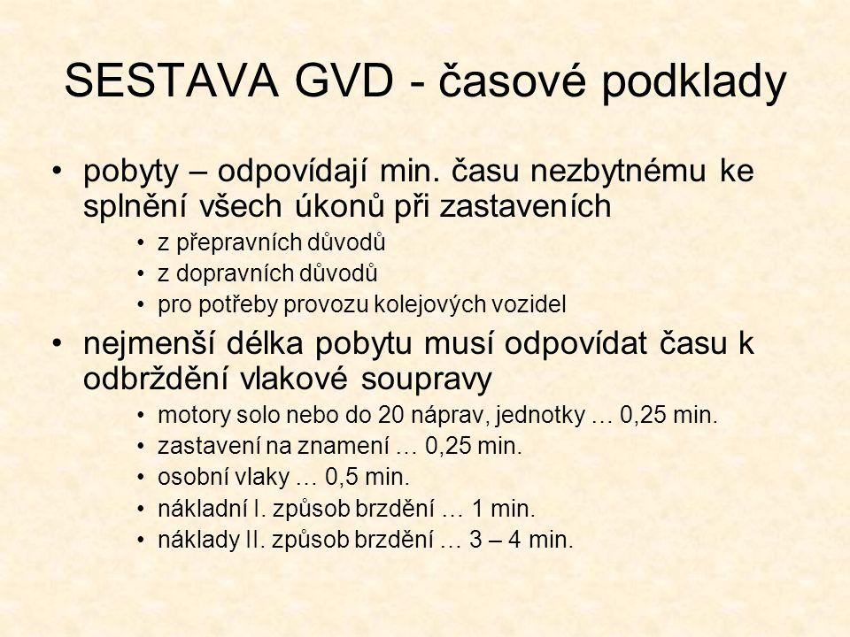 SESTAVA GVD - časové podklady pobyty – odpovídají min. času nezbytnému ke splnění všech úkonů při zastaveních z přepravních důvodů z dopravních důvodů
