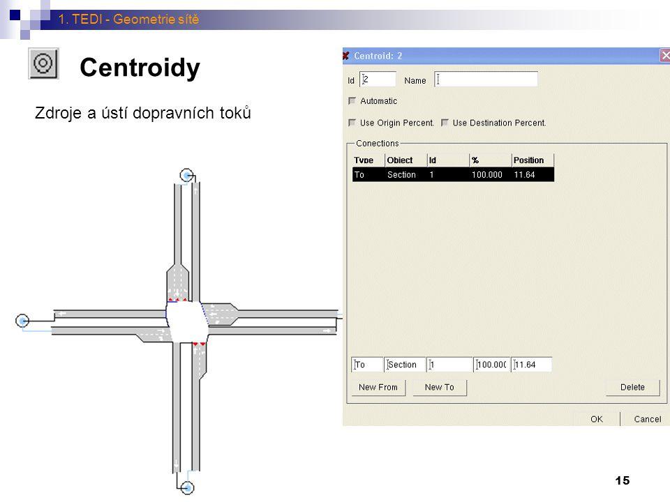 15 Centroidy 1. TEDI - Geometrie sítě Zdroje a ústí dopravních toků