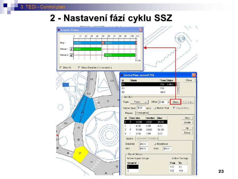 23 2 - Nastavení fází cyklu SSZ 3. TEDI - Control plan
