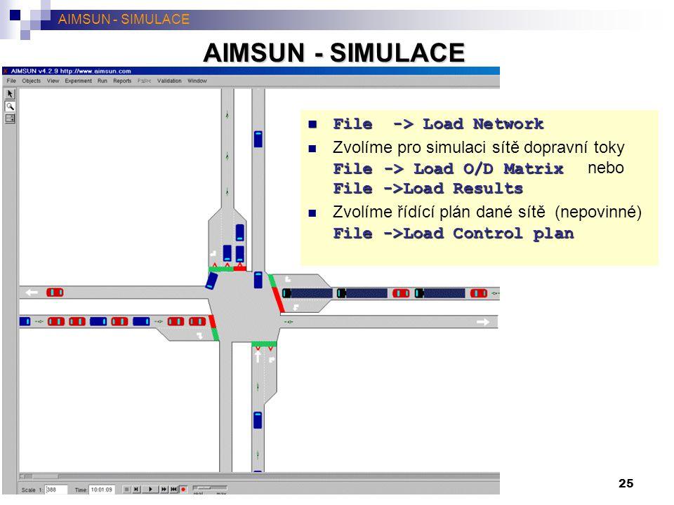 25 AIMSUN - SIMULACE File -> Load Network File -> Load Network File -> Load O/D Matrix File ->Load Results Zvolíme pro simulaci sítě dopravní toky Fil