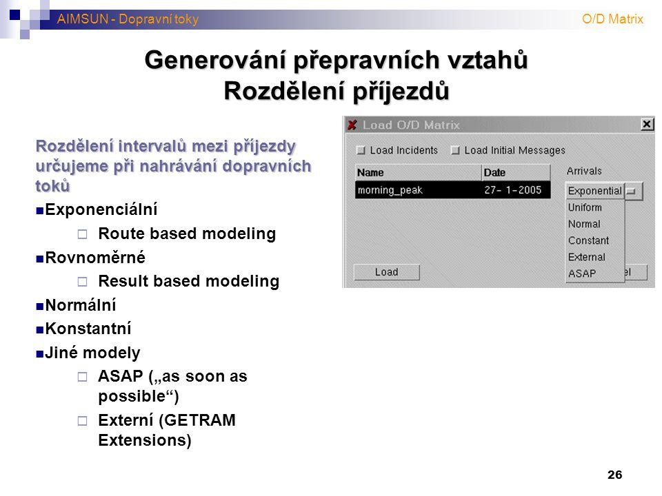 26 Generování přepravních vztahů Rozdělení příjezdů Rozdělení intervalů mezi příjezdy určujeme při nahrávání dopravních toků Exponenciální  Route bas