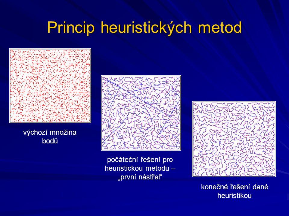 """Princip heuristických metod výchozí množina bodů počáteční řešení pro heuristickou metodu – """"první nástřel konečné řešení dané heuristikou"""