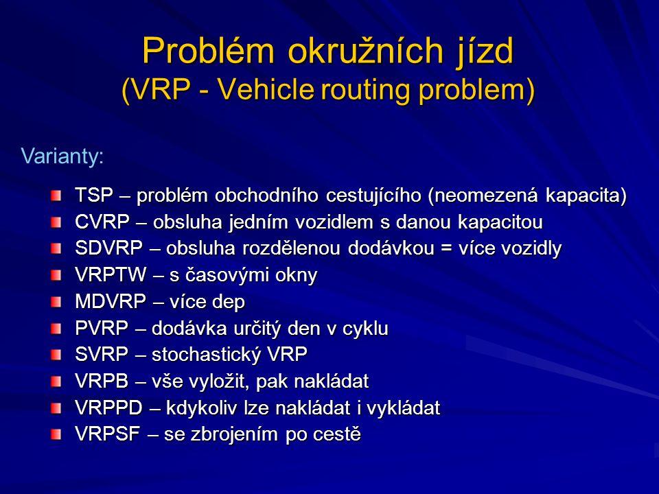 TSP – problém obchodního cestujícího (neomezená kapacita) CVRP – obsluha jedním vozidlem s danou kapacitou SDVRP – obsluha rozdělenou dodávkou = více vozidly VRPTW – s časovými okny MDVRP – více dep PVRP – dodávka určitý den v cyklu SVRP – stochastický VRP VRPB – vše vyložit, pak nakládat VRPPD – kdykoliv lze nakládat i vykládat VRPSF – se zbrojením po cestě Varianty: