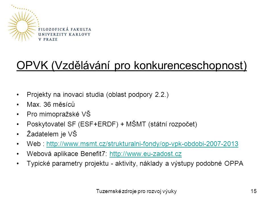 Tuzemské zdroje pro rozvoj výuky15 OPVK (Vzdělávání pro konkurenceschopnost) Projekty na inovaci studia (oblast podpory 2.2.) Max.