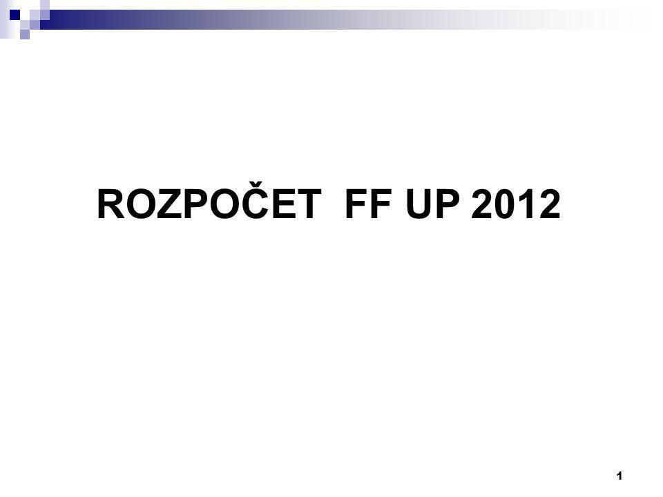 1 ROZPOČET FF UP 2012