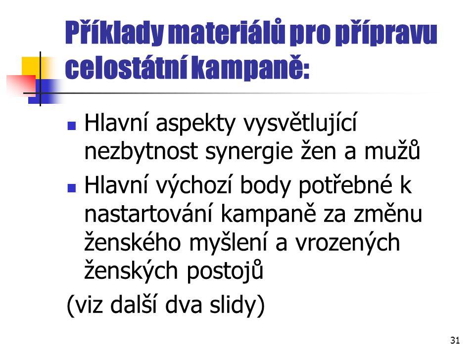 Příklady materiálů pro přípravu celostátní kampaně: Hlavní aspekty vysvětlující nezbytnost synergie žen a mužů Hlavní výchozí body potřebné k nastarto
