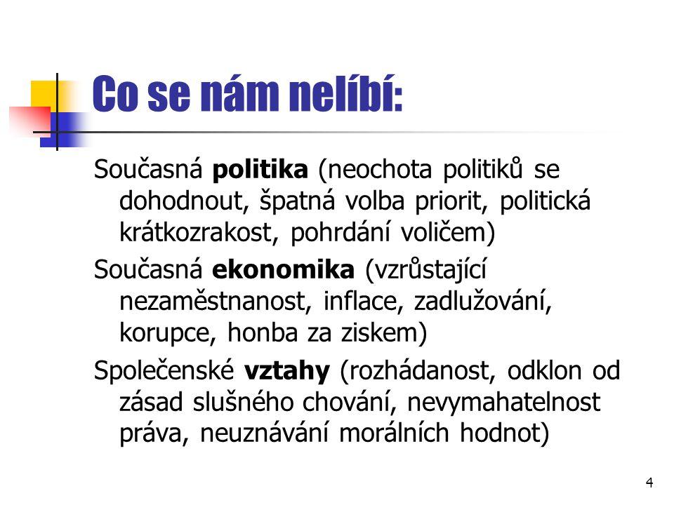 Co se nám nelíbí: Současná politika (neochota politiků se dohodnout, špatná volba priorit, politická krátkozrakost, pohrdání voličem) Současná ekonomi