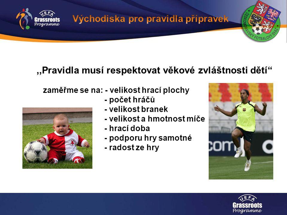 Mladší přípravka: U8 – U9 Míč č.