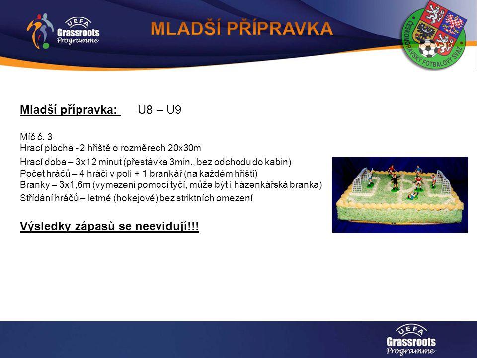 Starší přípravka: U10 – U11 Míč č.