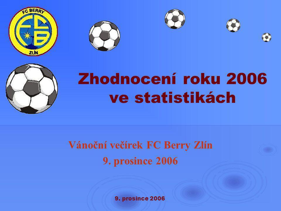9. prosince 2006 Zhodnocení roku 2006 ve statistikách Vánoční večírek FC Berry Zlín 9.