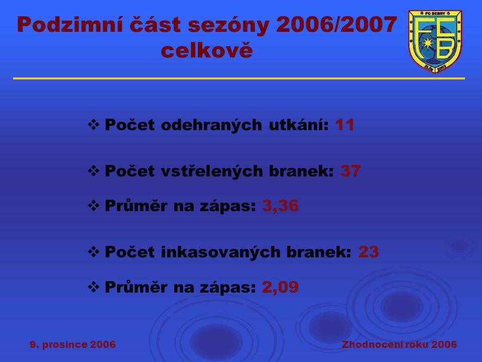 9. prosince 2006Zhodnocení roku 2006 Podzimní část sezóny 2006/2007 celkově  Počet odehraných utkání: 11  Počet vstřelených branek: 37  Průměr na z