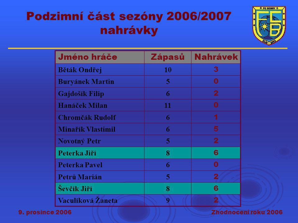 9. prosince 2006Zhodnocení roku 2006 Podzimní část sezóny 2006/2007 nahrávky Jméno hráčeZápasůNahrávek Běták Ondřej10 3 Buryánek Martin5 0 Gajdošík Fi