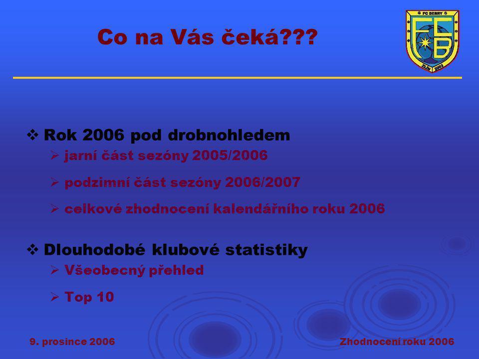 Zhodnocení roku 2006 Co na Vás čeká .