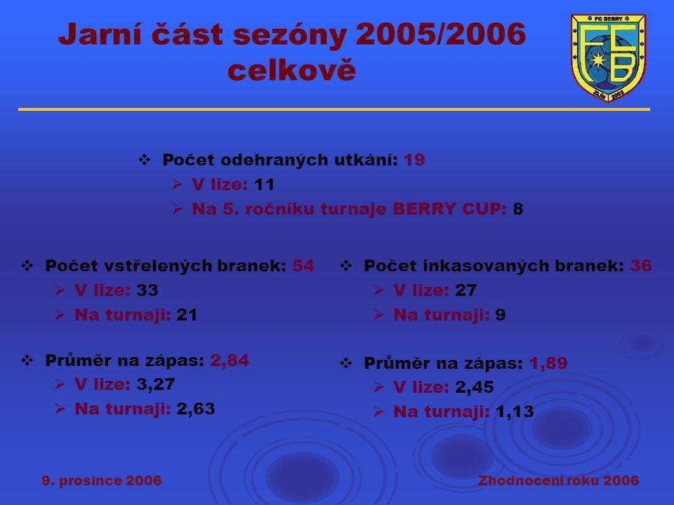 9. prosince 2006Zhodnocení roku 2006 Jarní část sezóny 2005/2006 celkově  Počet vstřelených branek: 54  V lize: 33  Na turnaji: 21  Průměr na zápa