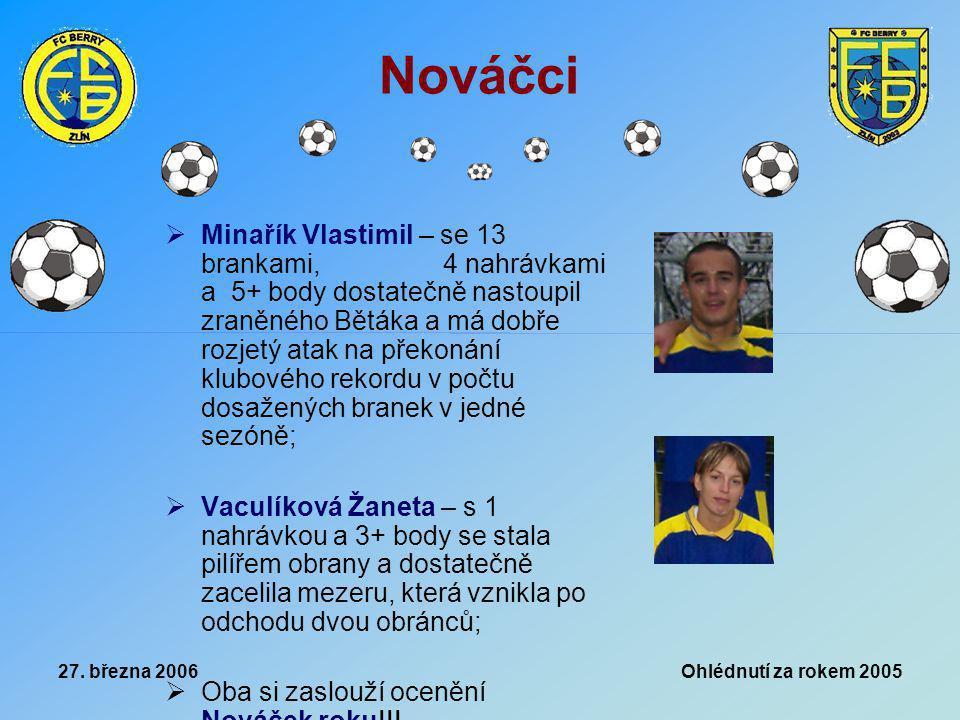 27. března 2006 Ohlédnutí za rokem 2005 Nováčci  Minařík Vlastimil – se 13 brankami, 4 nahrávkami a 5+ body dostatečně nastoupil zraněného Bětáka a m