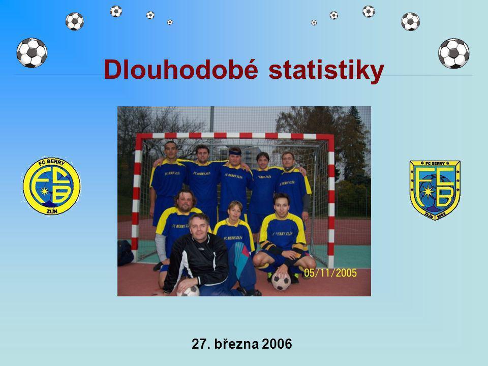 27. března 2006 Dlouhodobé statistiky