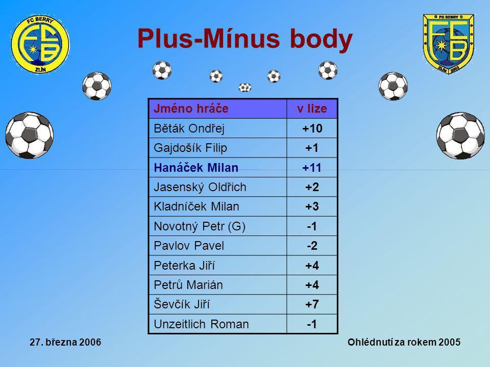 27. března 2006 Ohlédnutí za rokem 2005 Plus-Mínus body Jméno hráčev lize Běták Ondřej+10 Gajdošík Filip+1 Hanáček Milan+11 Jasenský Oldřich+2 Kladníč