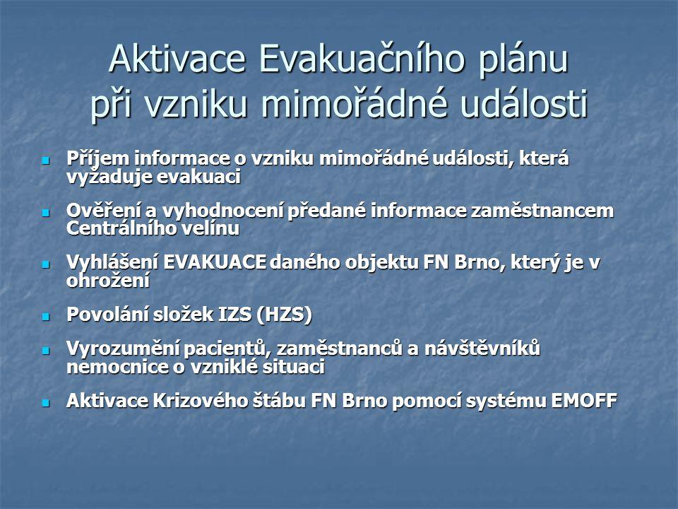 Aktivace Evakuačního plánu při vzniku mimořádné události Příjem informace o vzniku mimořádné události, která vyžaduje evakuaci Příjem informace o vzni