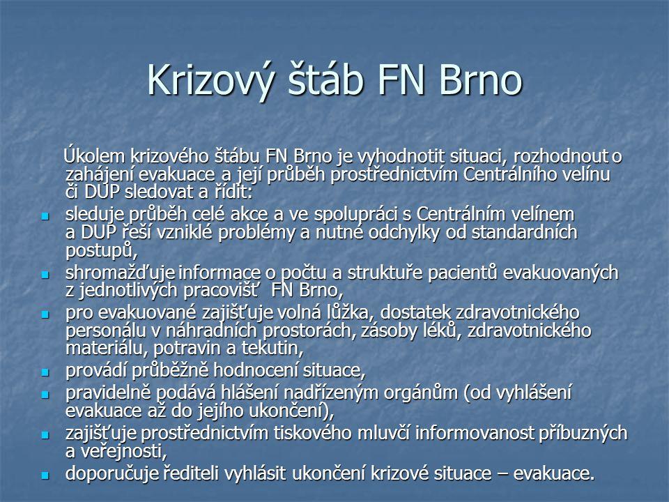 Krizový štáb FN Brno Úkolem krizového štábu FN Brno je vyhodnotit situaci, rozhodnout o zahájení evakuace a její průběh prostřednictvím Centrálního ve