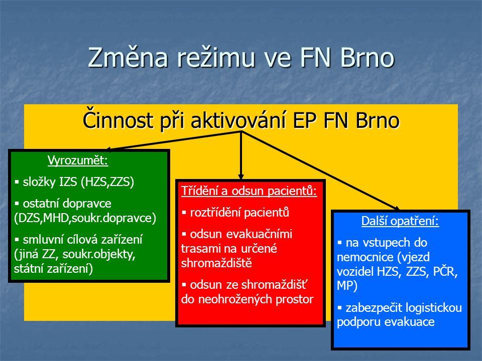 Změna režimu ve FN Brno Činnost při aktivování EP FN Brno Třídění a odsun pacientů:  roztřídění pacientů  odsun evakuačními trasami na určené shroma