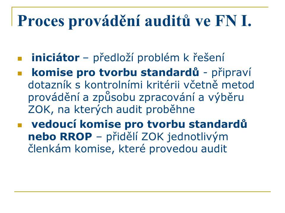 Proces provádění auditů ve FN I. iniciátor – předloží problém k řešení komise pro tvorbu standardů - připraví dotazník s kontrolními kritérii včetně m