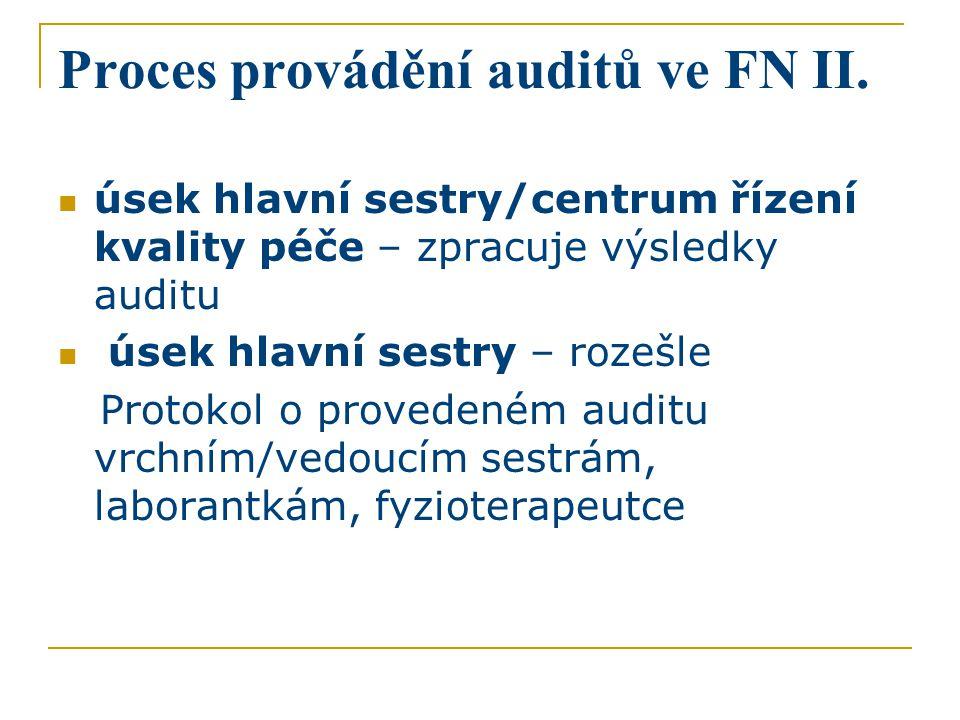 Proces provádění auditů ve FN II. úsek hlavní sestry/centrum řízení kvality péče – zpracuje výsledky auditu úsek hlavní sestry – rozešle Protokol o pr