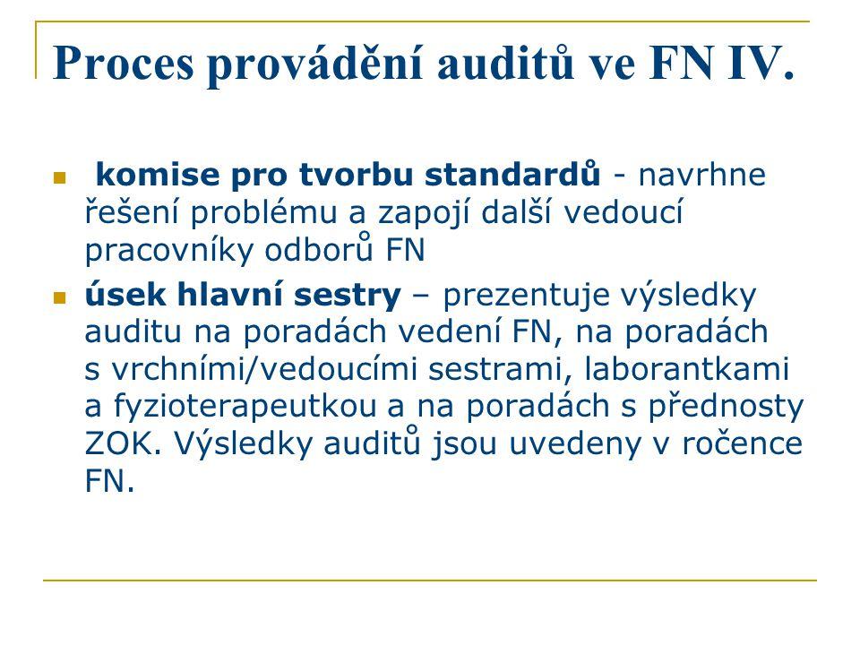 Proces provádění auditů ve FN IV. komise pro tvorbu standardů - navrhne řešení problému a zapojí další vedoucí pracovníky odborů FN úsek hlavní sestry