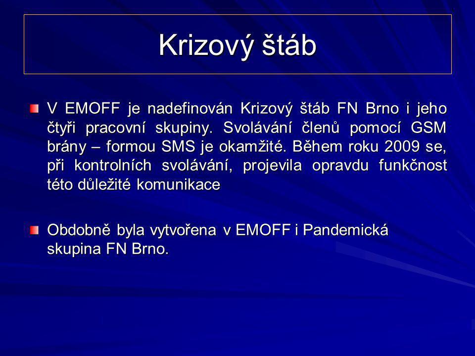 Krizový štáb V EMOFF je nadefinován Krizový štáb FN Brno i jeho čtyři pracovní skupiny. Svolávání členů pomocí GSM brány – formou SMS je okamžité. Běh