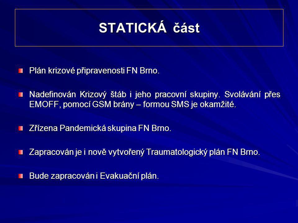 STATICKÁ část Plán krizové připravenosti FN Brno. Nadefinován Krizový štáb i jeho pracovní skupiny. Svolávání přes EMOFF, pomocí GSM brány – formou SM