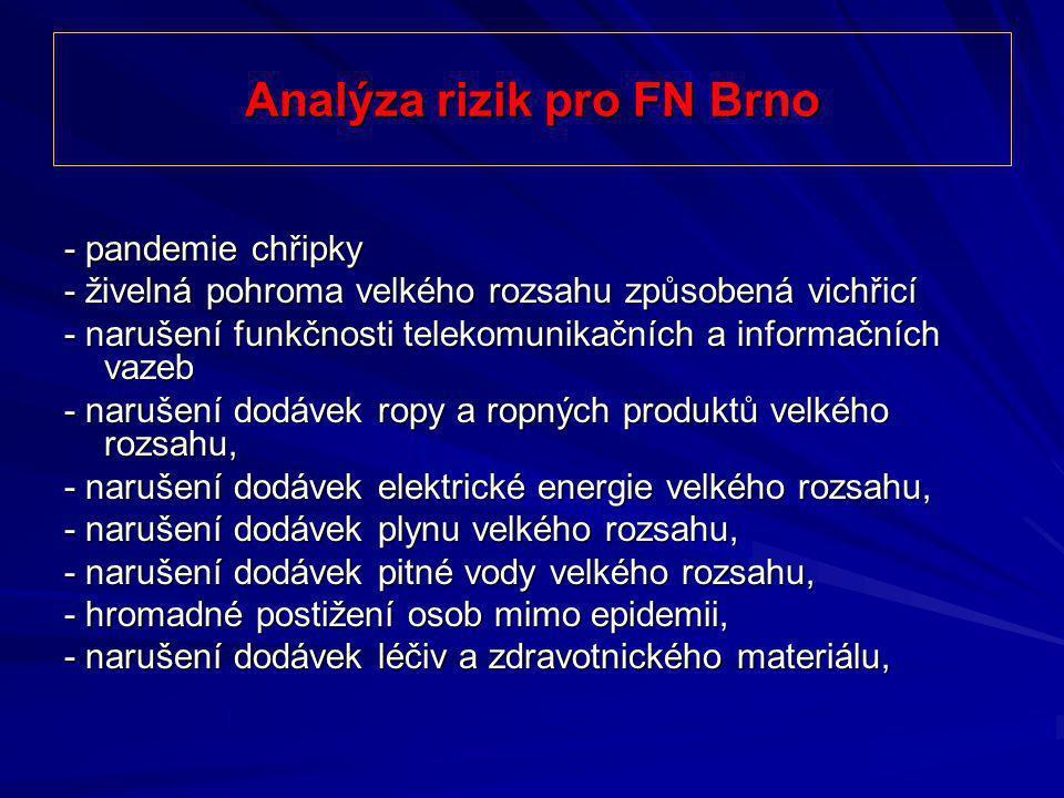 Analýza rizik pro FN Brno - pandemie chřipky - živelná pohroma velkého rozsahu způsobená vichřicí - narušení funkčnosti telekomunikačních a informační