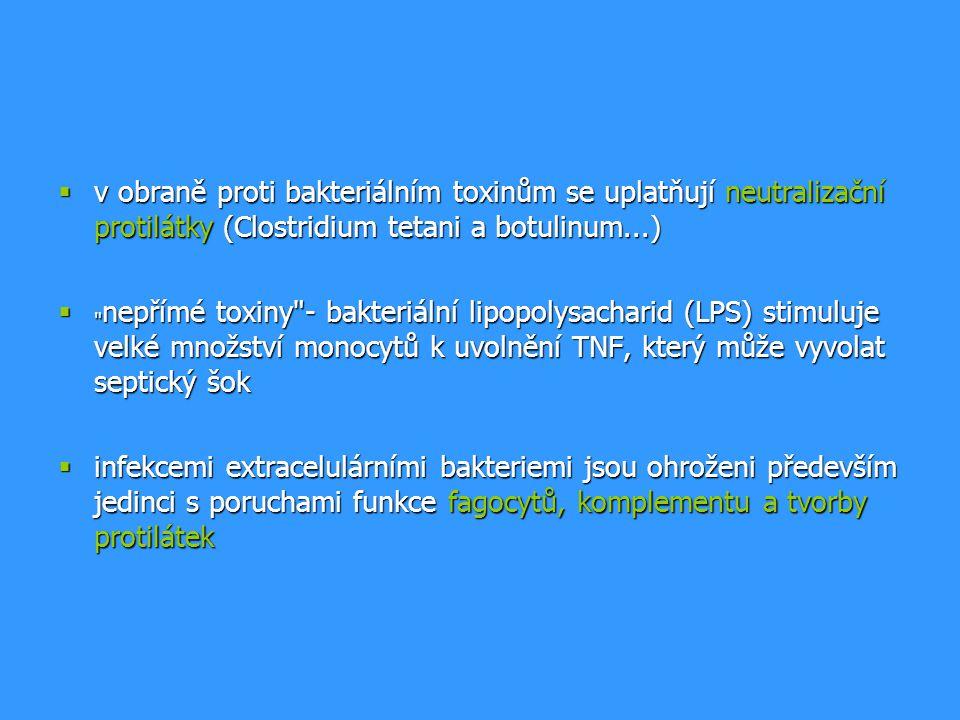  v obraně proti bakteriálním toxinům se uplatňují neutralizační protilátky (Clostridium tetani a botulinum...)  nepřímé toxiny - bakteriální lipopolysacharid (LPS) stimuluje velké množství monocytů k uvolnění TNF, který může vyvolat septický šok  infekcemi extracelulárními bakteriemi jsou ohroženi především jedinci s poruchami funkce fagocytů, komplementu a tvorby protilátek