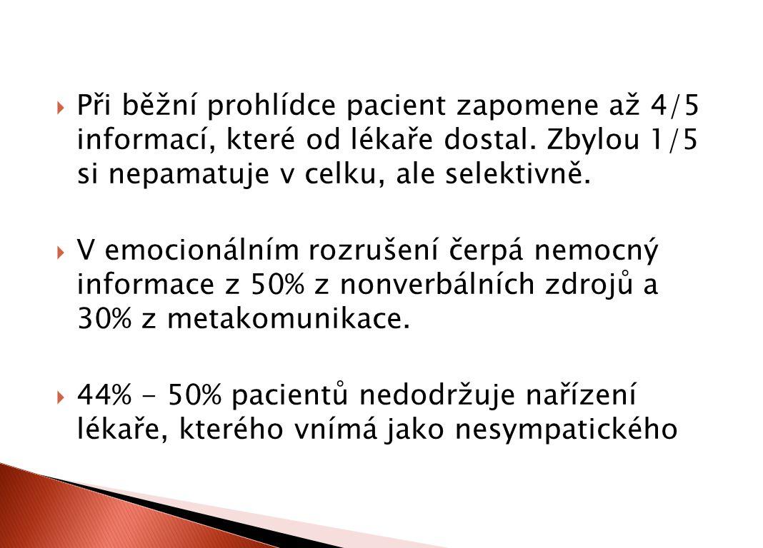  Při běžní prohlídce pacient zapomene až 4/5 informací, které od lékaře dostal.