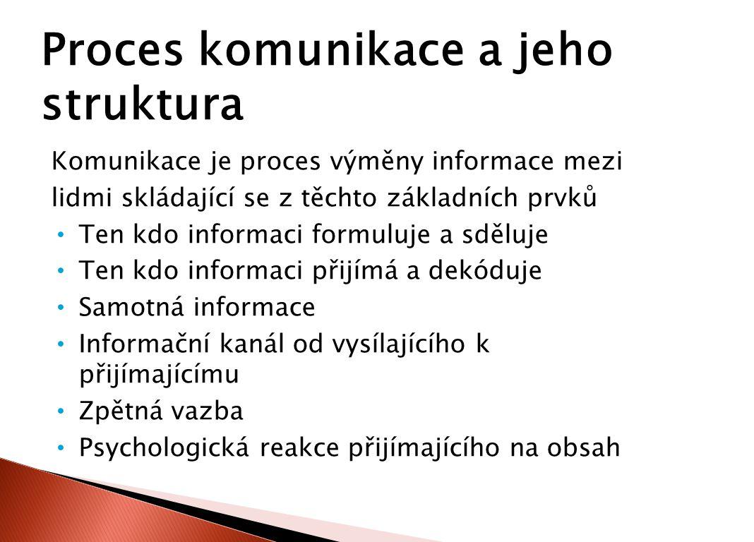 Proces komunikace a jeho struktura Komunikace je proces výměny informace mezi lidmi skládající se z těchto základních prvků Ten kdo informaci formuluj
