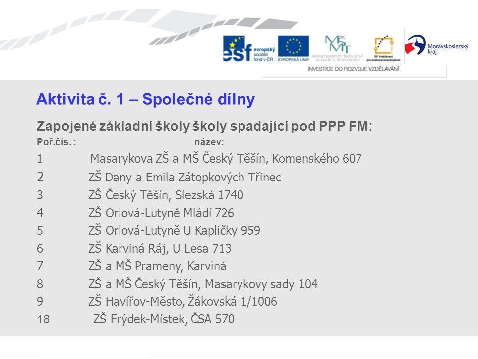 Aktivita č.1 – Společné dílny Zapojené základní školy školy spadající pod PPP FM: Poř.čís.