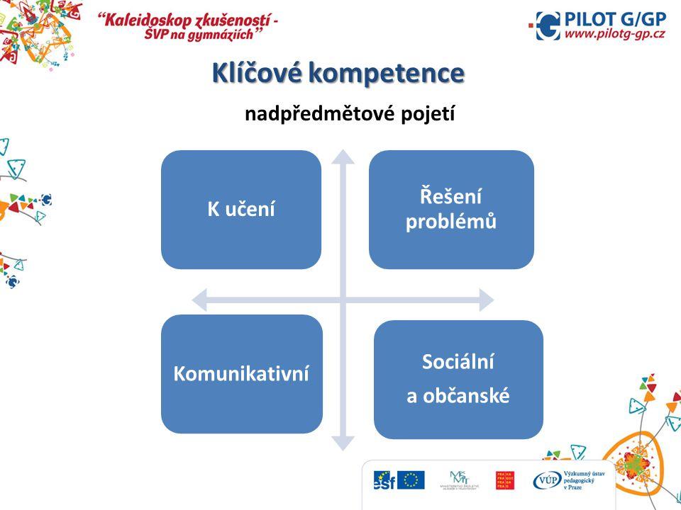 Klíčové kompetence nadpředmětové pojetí Komunikativní Řešení problémů K učení Sociální a občanské