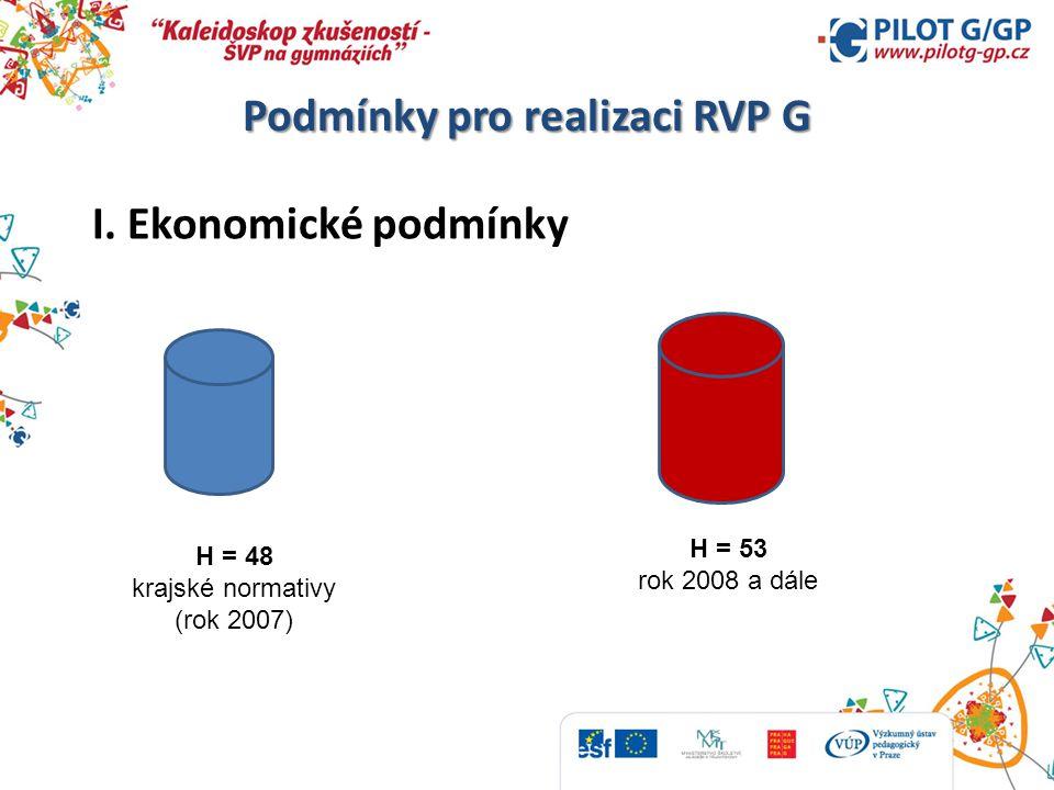 Podmínky pro realizaci RVP G I. Ekonomické podmínky H = 53 rok 2008 a dále H = 48 krajské normativy (rok 2007)
