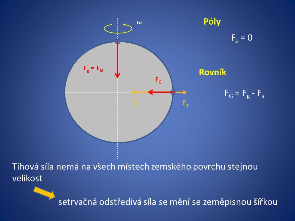 ω Tíhová síla nemá na všech místech zemského povrchu stejnou velikost setrvačná odstředivá síla se mění se zeměpisnou šířkou Póly F s = 0 Rovník F G = F g - F s F g = F G FsFs FgFg FGFG