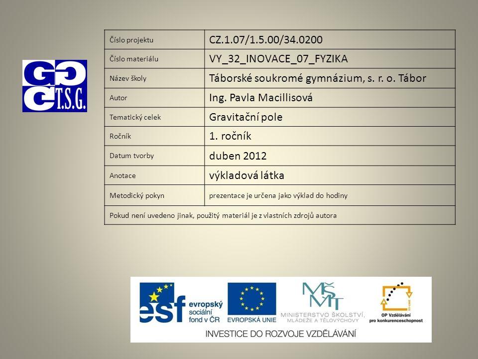 Číslo projektu CZ.1.07/1.5.00/34.0200 Číslo materiálu VY_32_INOVACE_07_FYZIKA Název školy Táborské soukromé gymnázium, s. r. o. Tábor Autor Ing. Pavla