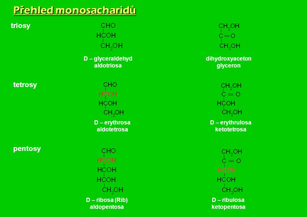 P ř ehled monosacharid ů triosy D – glyceraldehyd aldotriosa dihydroxyaceton glyceron tetrosy pentosy D – erythrosa aldotetrosa D – erythrulosa ketotetrosa D – ribosa (Rib) aldopentosa D – ribulosa ketopentosa