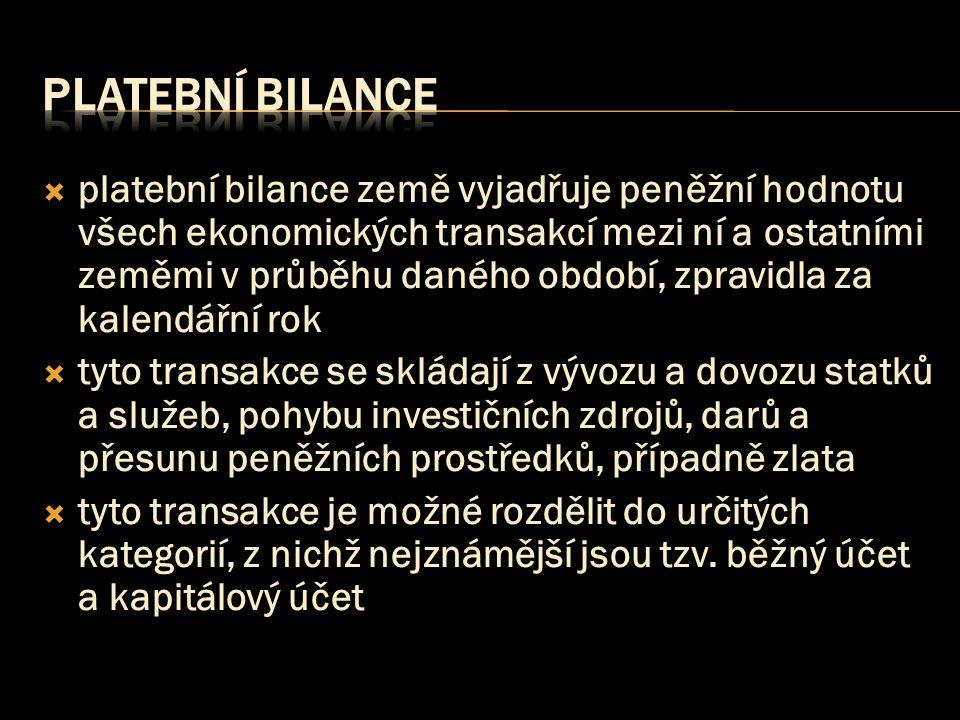  platební bilance země vyjadřuje peněžní hodnotu všech ekonomických transakcí mezi ní a ostatními zeměmi v průběhu daného období, zpravidla za kalendářní rok  tyto transakce se skládají z vývozu a dovozu statků a služeb, pohybu investičních zdrojů, darů a přesunu peněžních prostředků, případně zlata  tyto transakce je možné rozdělit do určitých kategorií, z nichž nejznámější jsou tzv.