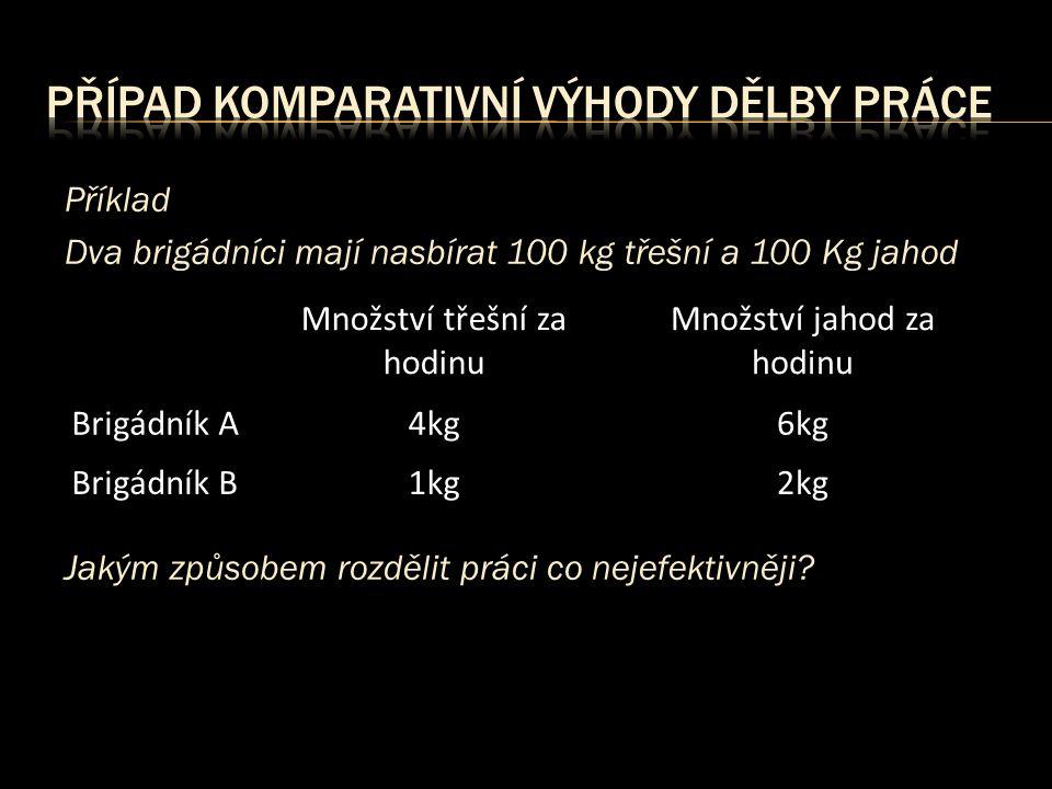 Příklad Dva brigádníci mají nasbírat 100 kg třešní a 100 Kg jahod Jakým způsobem rozdělit práci co nejefektivněji.