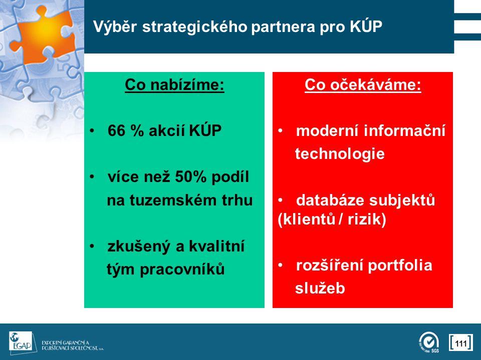 111 Výběr strategického partnera pro KÚP Co nabízíme: 66 % akcií KÚP více než 50% podíl na tuzemském trhu zkušený a kvalitní tým pracovníků Co očekáváme: moderní informační technologie databáze subjektů (klientů / rizik) rozšíření portfolia služeb