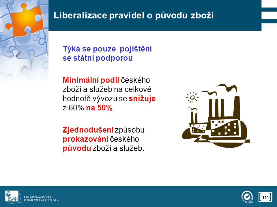 111 Liberalizace pravidel o původu zboží Týká se pouze pojištění se státní podporou Minimální podíl českého zboží a služeb na celkové hodnotě vývozu s