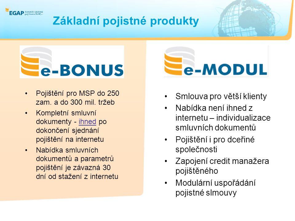Základní pojistné produkty Pojištění pro MSP do 250 zam.