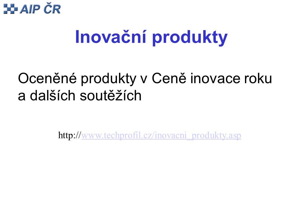 Inovační produkty Oceněné produkty v Ceně inovace roku a dalších soutěžích http://www.techprofil.cz/inovacni_produkty.aspwww.techprofil.cz/inovacni_produkty.asp