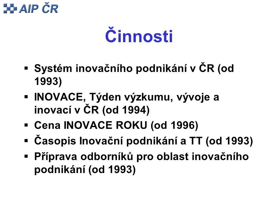 Projekty  Technologický profil ČR (od 1998)  Program KONTAKT (od 1998)  Podpora programu EUREKA v ČR (od 1996)  Mezinárodní inovační centrum (MIC) (od 2002)  Program INGO (od 1999)
