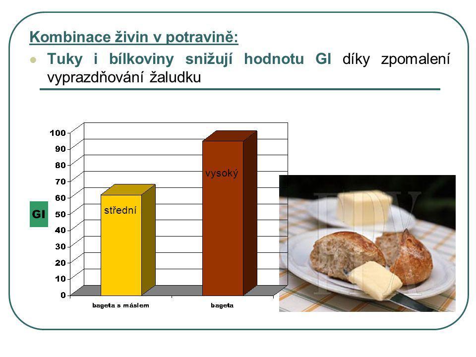 Kombinace živin v potravině: Tuky i bílkoviny snižují hodnotu GI díky zpomalení vyprazdňování žaludku střední vysoký