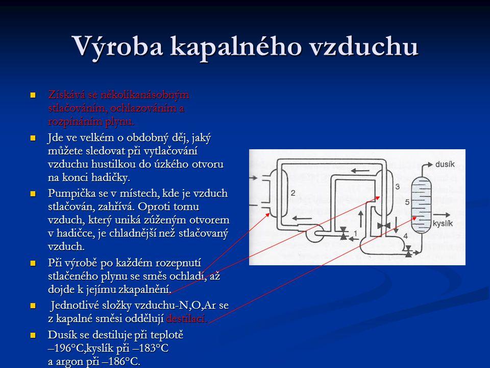 Výroba kapalného vzduchu Získává se několikanásobným stlačováním, ochlazováním a rozpínáním plynu.