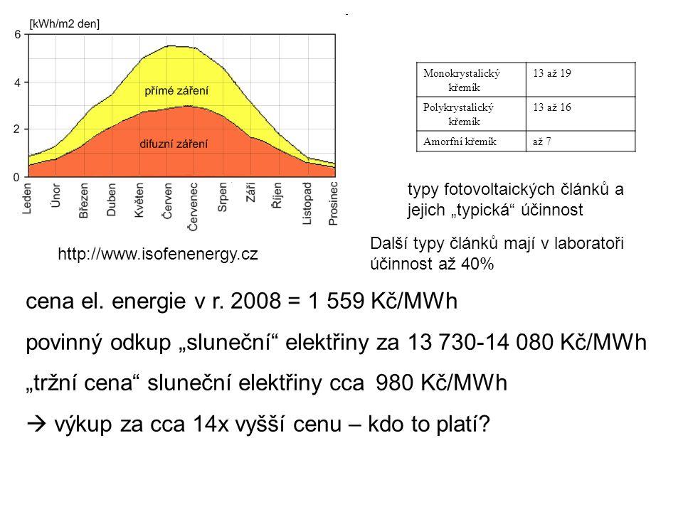 """http://www.isofenenergy.cz Monokrystalický křemík 13 až 19 Polykrystalický křemík 13 až 16 Amorfní křemíkaž 7 typy fotovoltaických článků a jejich """"ty"""
